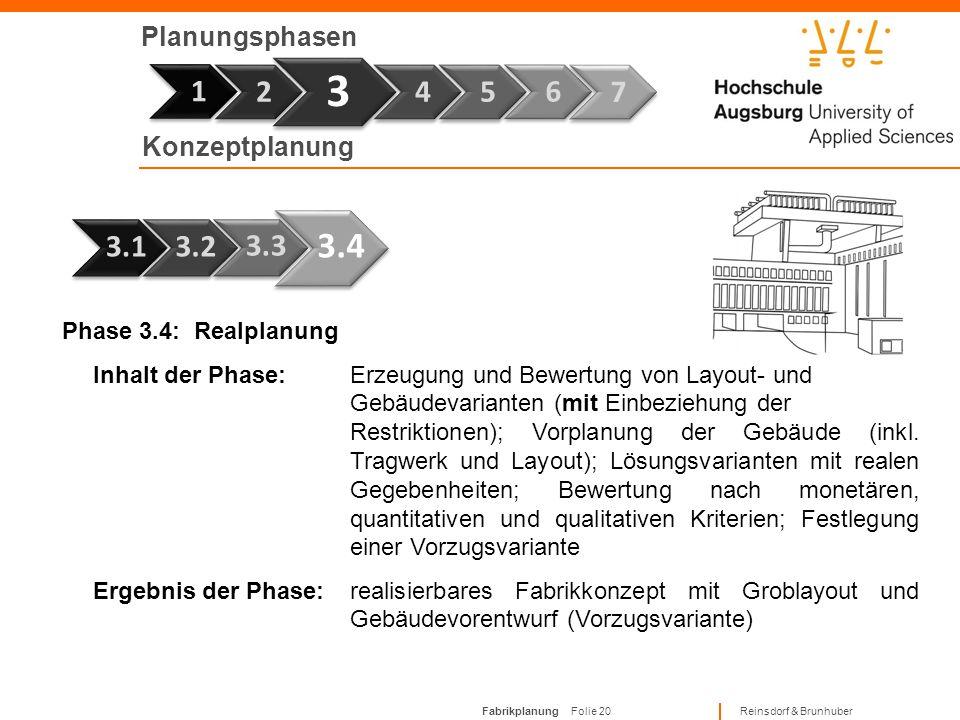 Fabrikplanung Folie 19 Reinsdorf & Brunhuber Planungsphasen Phase 7 1 Phase 3.3: Idealplanung Inhalt der Phase:Absicherung der Fabrikziele; Aufweitung