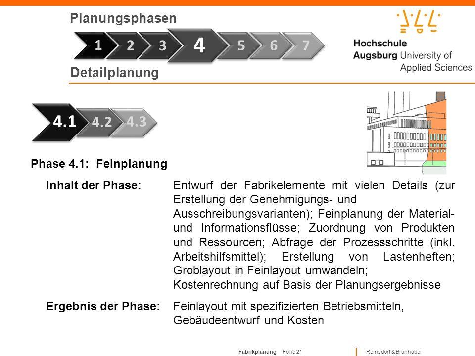 Fabrikplanung Folie 20 Reinsdorf & Brunhuber Planungsphasen Phase 7 1 Phase 3.4: Realplanung Inhalt der Phase:Erzeugung und Bewertung von Layout- und