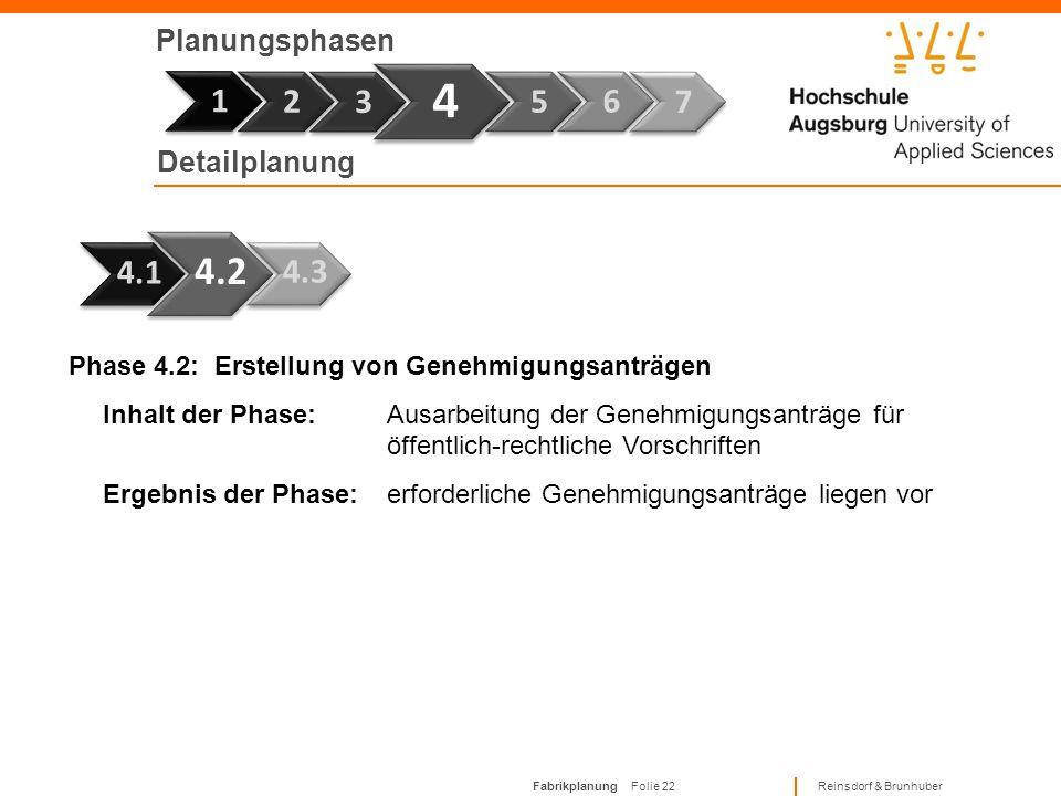 Fabrikplanung Folie 21 Reinsdorf & Brunhuber Planungsphasen Phase 7 1 Phase 4.1: Feinplanung Inhalt der Phase:Entwurf der Fabrikelemente mit vielen De