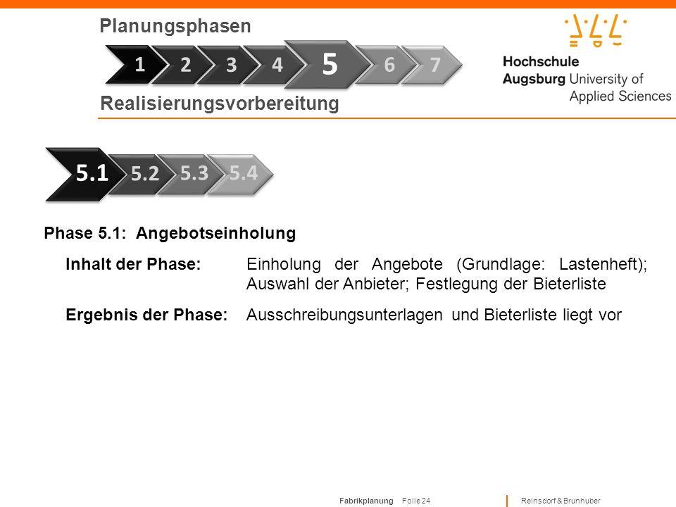 Fabrikplanung Folie 23 Reinsdorf & Brunhuber Planungsphasen Phase 7 1 Phase 4.3: Erstellung der Leistungsbeschreibung Inhalt der Phase:Erstellung der