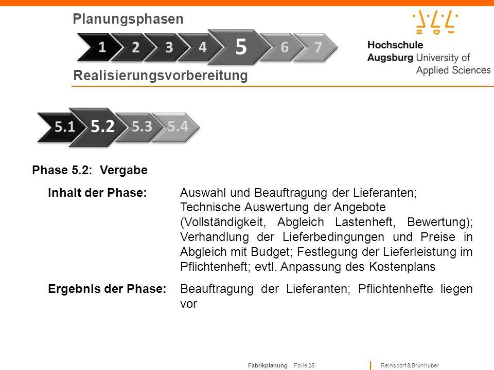 Fabrikplanung Folie 24 Reinsdorf & Brunhuber Planungsphasen Phase 7 1 Phase 5.1: Angebotseinholung Inhalt der Phase:Einholung der Angebote (Grundlage: