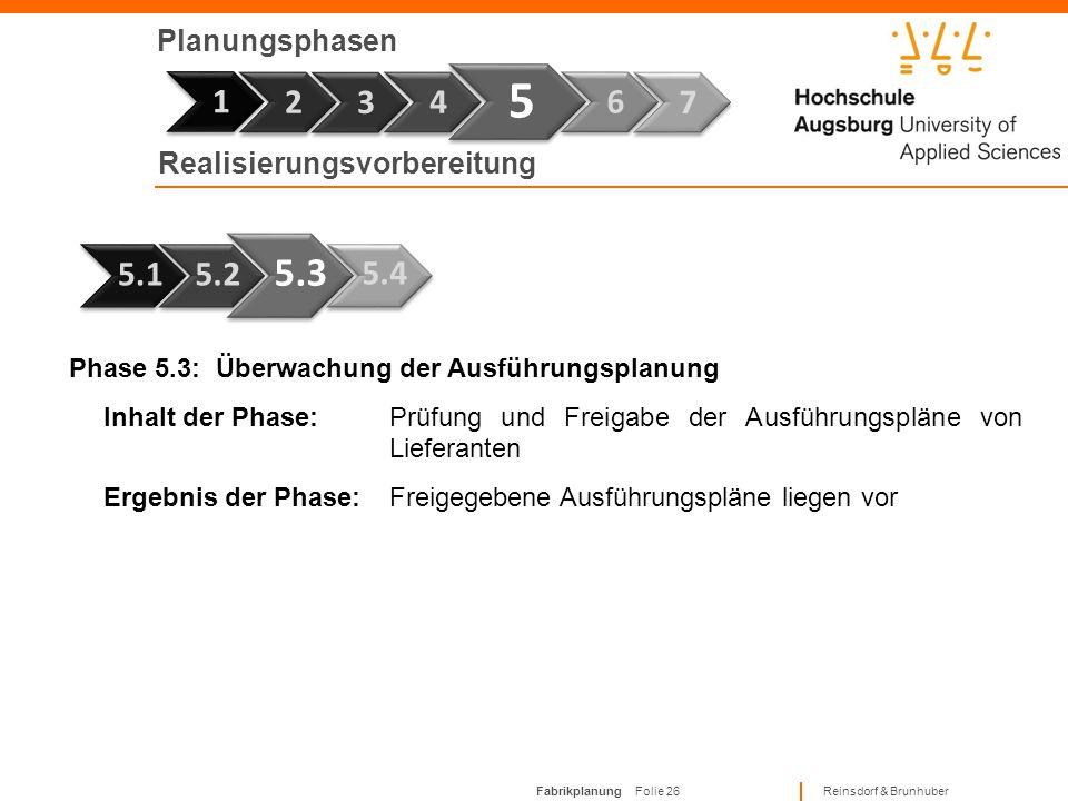 Fabrikplanung Folie 25 Reinsdorf & Brunhuber Planungsphasen Phase 7 1 Phase 5.2: Vergabe Inhalt der Phase:Auswahl und Beauftragung der Lieferanten; Te