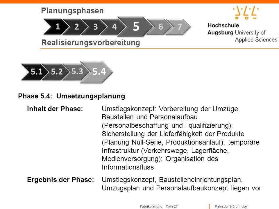 Fabrikplanung Folie 26 Reinsdorf & Brunhuber Planungsphasen Phase 7 1 Phase 5.3: Überwachung der Ausführungsplanung Inhalt der Phase:Prüfung und Freig