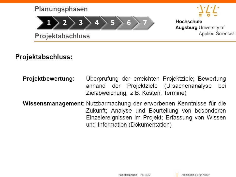 Fabrikplanung Folie 31 Reinsdorf & Brunhuber Planungsphasen Phase 7 1 Phase 7.2: Bewertung der Fabrik Inhalt der Phase:Überprüfung der festgelegten Fa