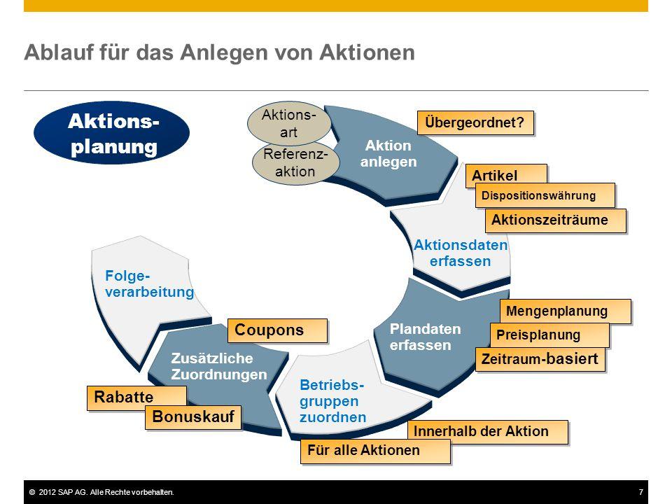 ©2012 SAP AG. Alle Rechte vorbehalten.7 Folge- verarbeitung Aktion anlegen Betriebs- gruppen zuordnen Zusätzliche Zuordnungen Aktionsdaten erfassen Pl