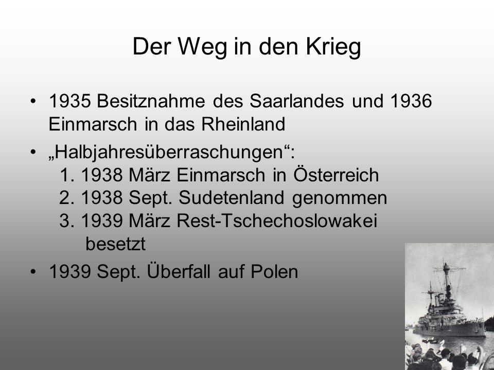 """Der Weg in den Krieg 1935 Besitznahme des Saarlandes und 1936 Einmarsch in das Rheinland """"Halbjahresüberraschungen"""": 1. 1938 März Einmarsch in Österre"""