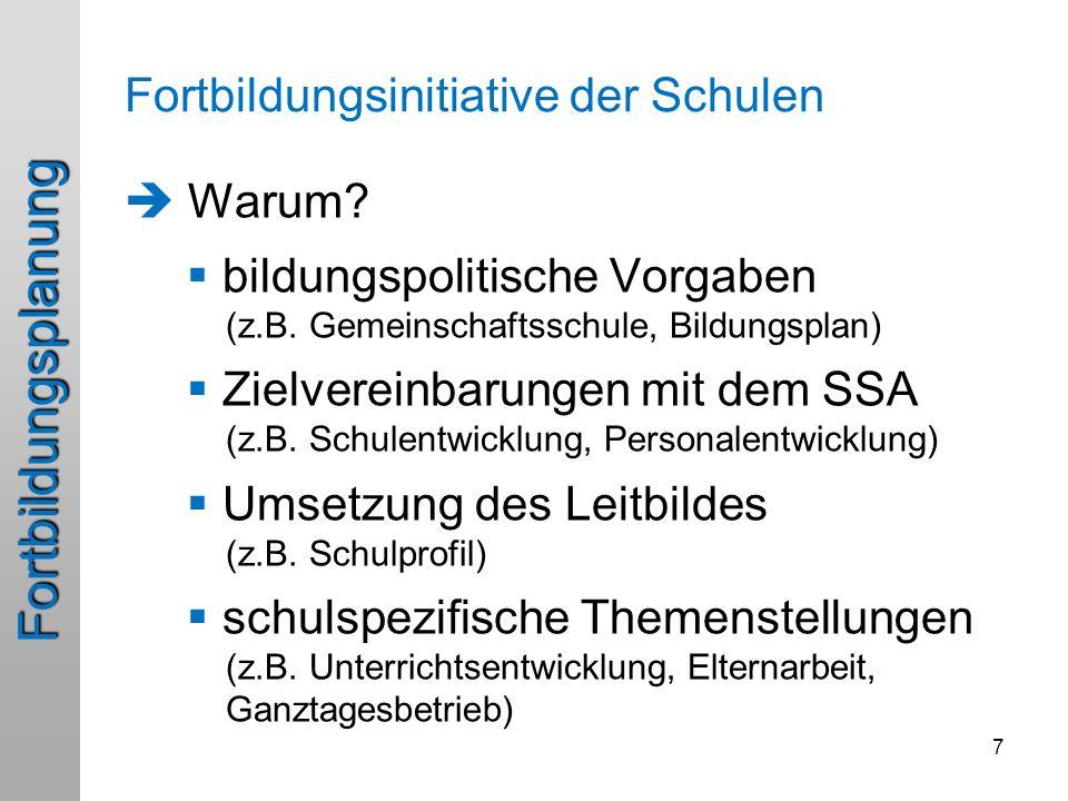 Fortbildungsplanung  Warum?  bildungspolitische Vorgaben (z.B. Gemeinschaftsschule, Bildungsplan)  Zielvereinbarungen mit dem SSA (z.B. Schulentwic