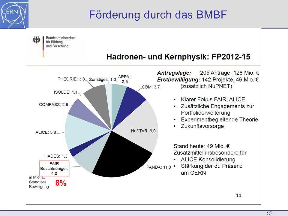 Förderung durch das BMBF 15