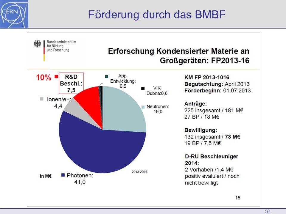 Förderung durch das BMBF 16