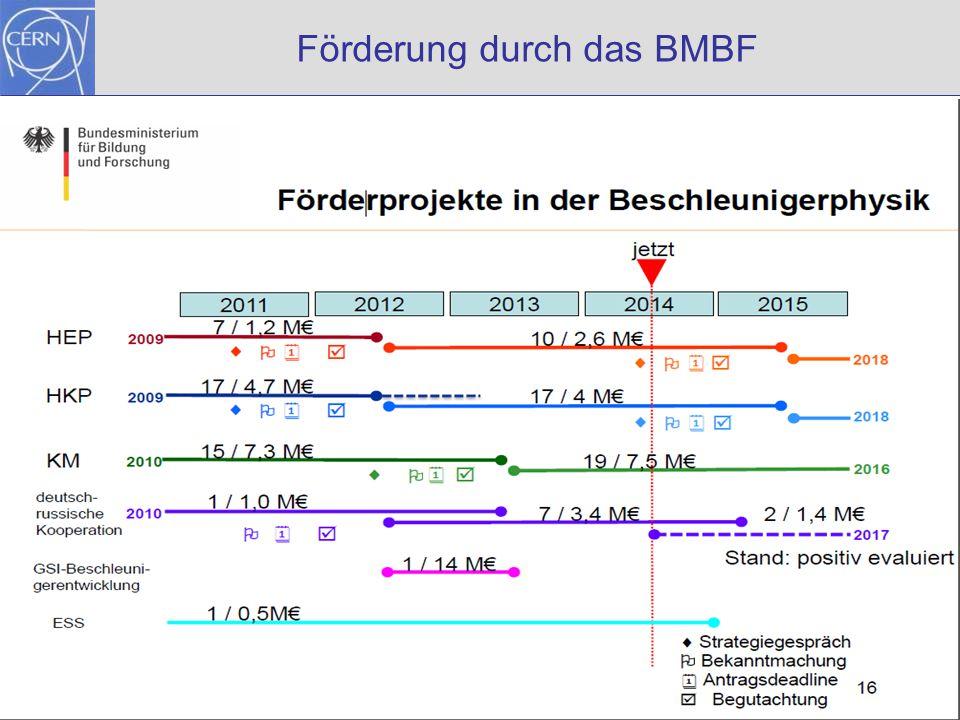 Förderung durch das BMBF 17