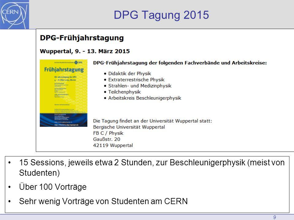 DPG Tagung 2015 15 Sessions, jeweils etwa 2 Stunden, zur Beschleunigerphysik (meist von Studenten) Über 100 Vorträge Sehr wenig Vorträge von Studenten am CERN 9