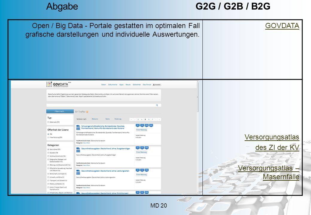 MD 20 Open / Big Data - Portale gestatten im optimalen Fall grafische darstellungen und individuelle Auswertungen. GOVDATA Versorgungsatlas des ZI der