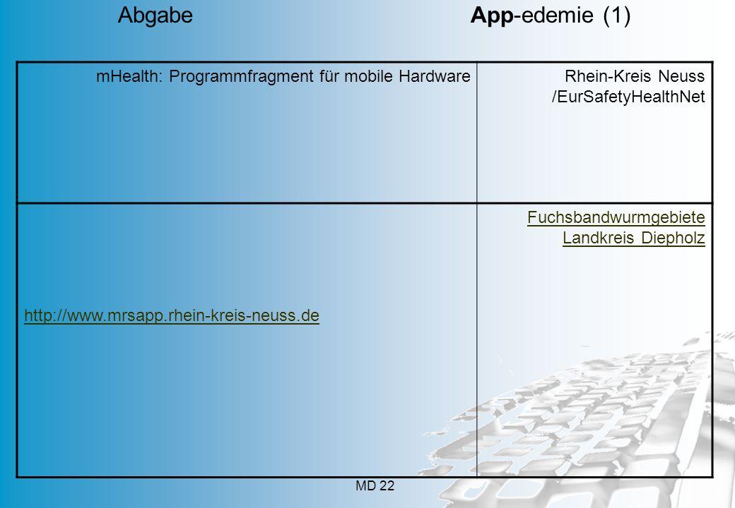 mHealth: Programmfragment für mobile HardwareRhein-Kreis Neuss /EurSafetyHealthNet http://www.mrsapp.rhein-kreis-neuss.de Fuchsbandwurmgebiete Landkre