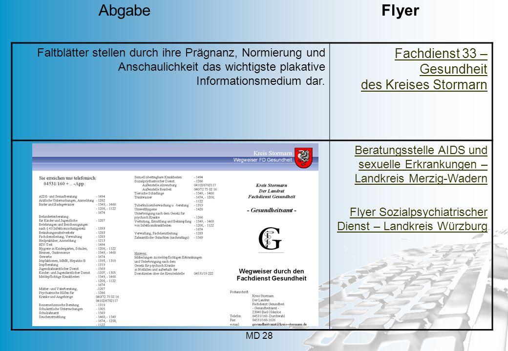 MD 28 Faltblätter stellen durch ihre Prägnanz, Normierung und Anschaulichkeit das wichtigste plakative Informationsmedium dar. Fachdienst 33 – Gesundh