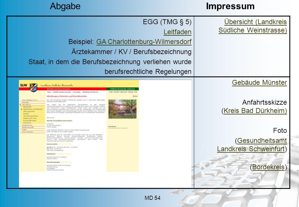 MD 54 EGG (TMG § 5) Leitfaden Beispiel: GA Charlottenburg-WilmersdorfGA Charlottenburg-Wilmersdorf Ärztekammer / KV / Berufsbezeichnung Staat, in dem