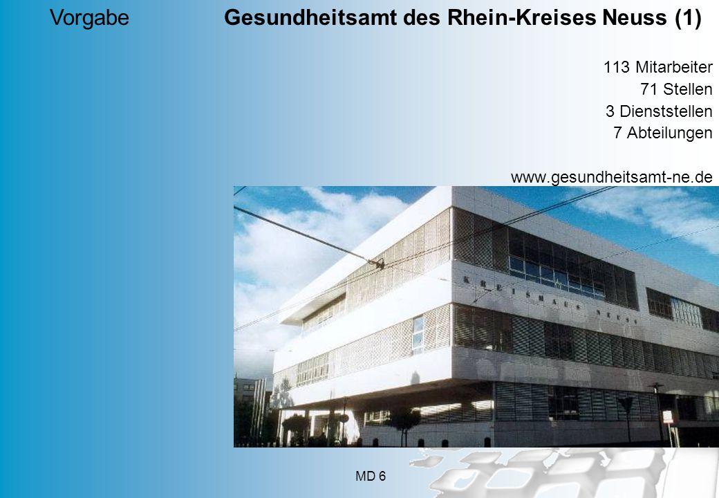 MD 6 113 Mitarbeiter 71 Stellen 3 Dienststellen 7 Abteilungen www.gesundheitsamt-ne.de Vorgabe Gesundheitsamt des Rhein-Kreises Neuss (1)