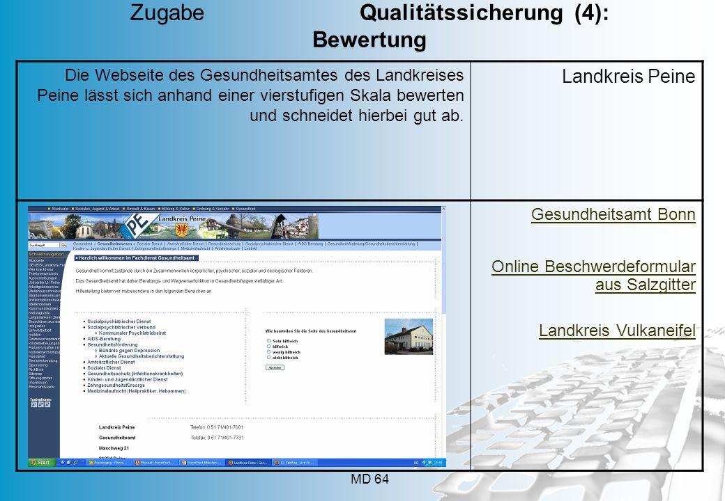 MD 64 Die Webseite des Gesundheitsamtes des Landkreises Peine lässt sich anhand einer vierstufigen Skala bewerten und schneidet hierbei gut ab. Landkr