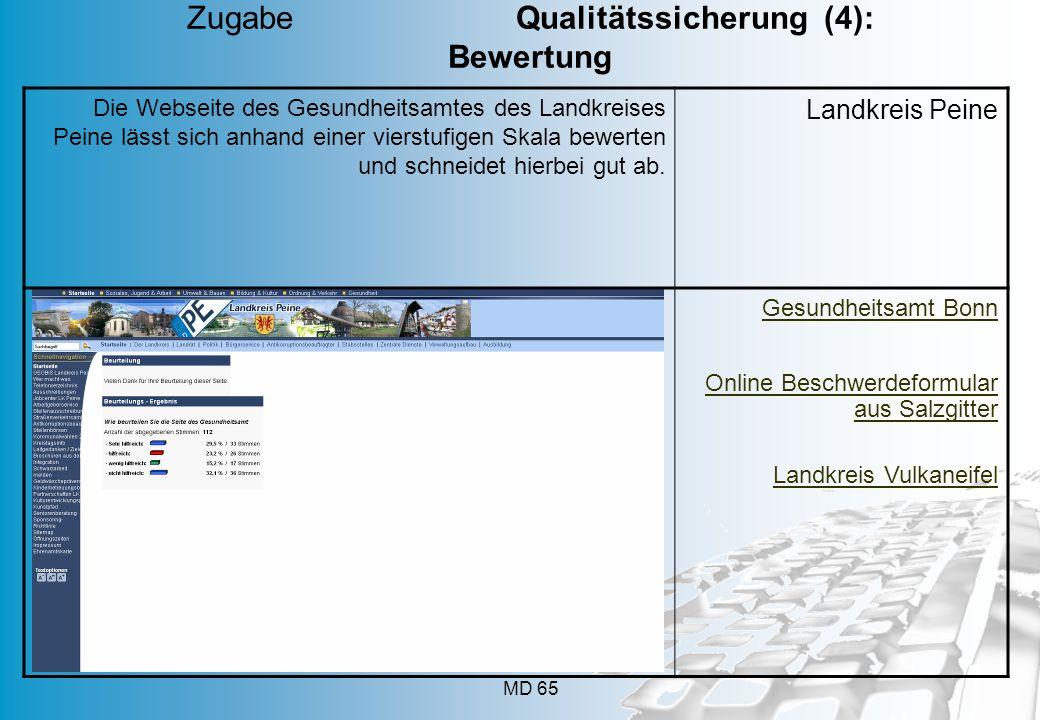 MD 65 Die Webseite des Gesundheitsamtes des Landkreises Peine lässt sich anhand einer vierstufigen Skala bewerten und schneidet hierbei gut ab. Landkr