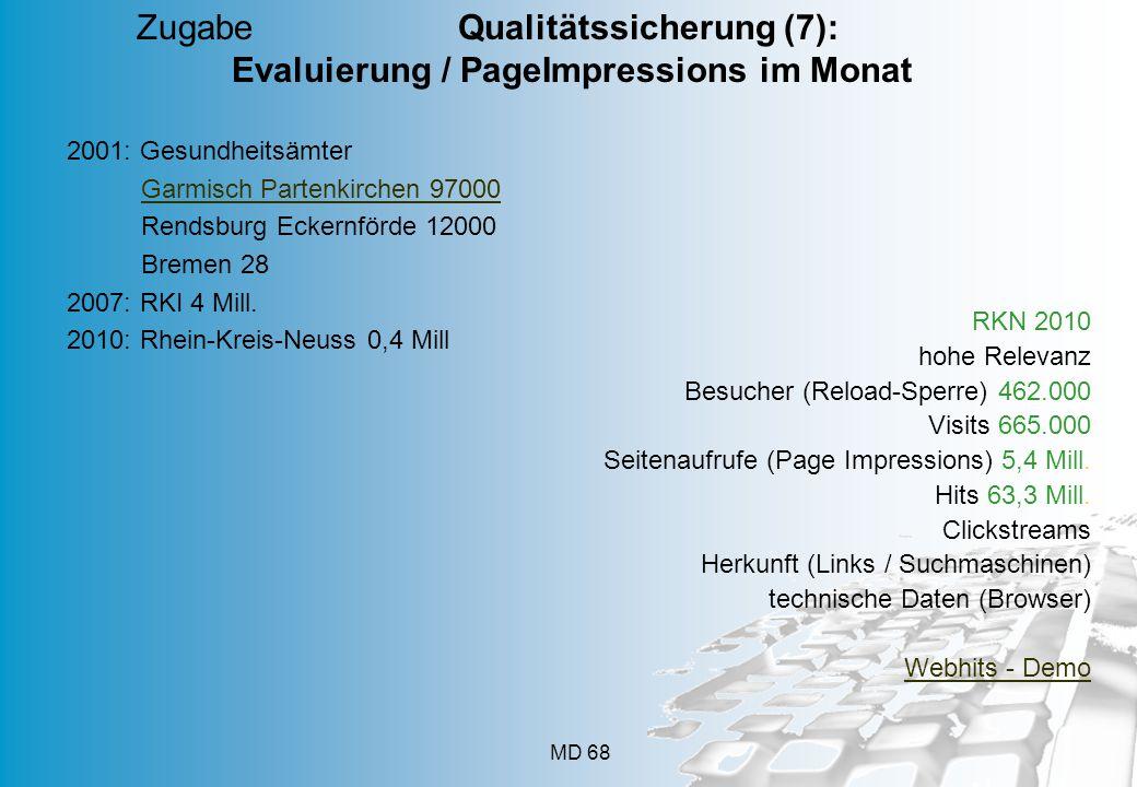MD 68 2001: Gesundheitsämter Garmisch Partenkirchen 97000 Rendsburg Eckernförde 12000 Bremen 28 2007: RKI 4 Mill. 2010: Rhein-Kreis-Neuss 0,4 Mill Zug