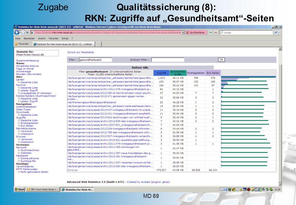 """MD 69 Zugabe Qualitätssicherung (8): RKN: Zugriffe auf """"Gesundheitsamt""""-Seiten"""