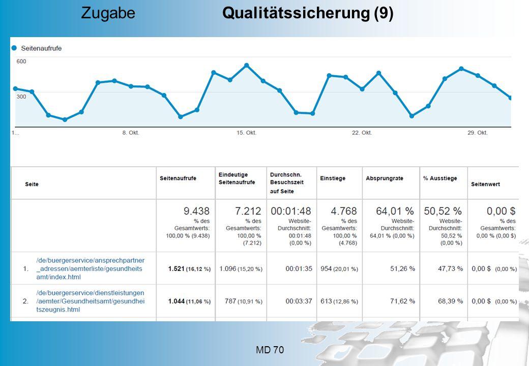 MD 70 Zugabe Qualitätssicherung (9)
