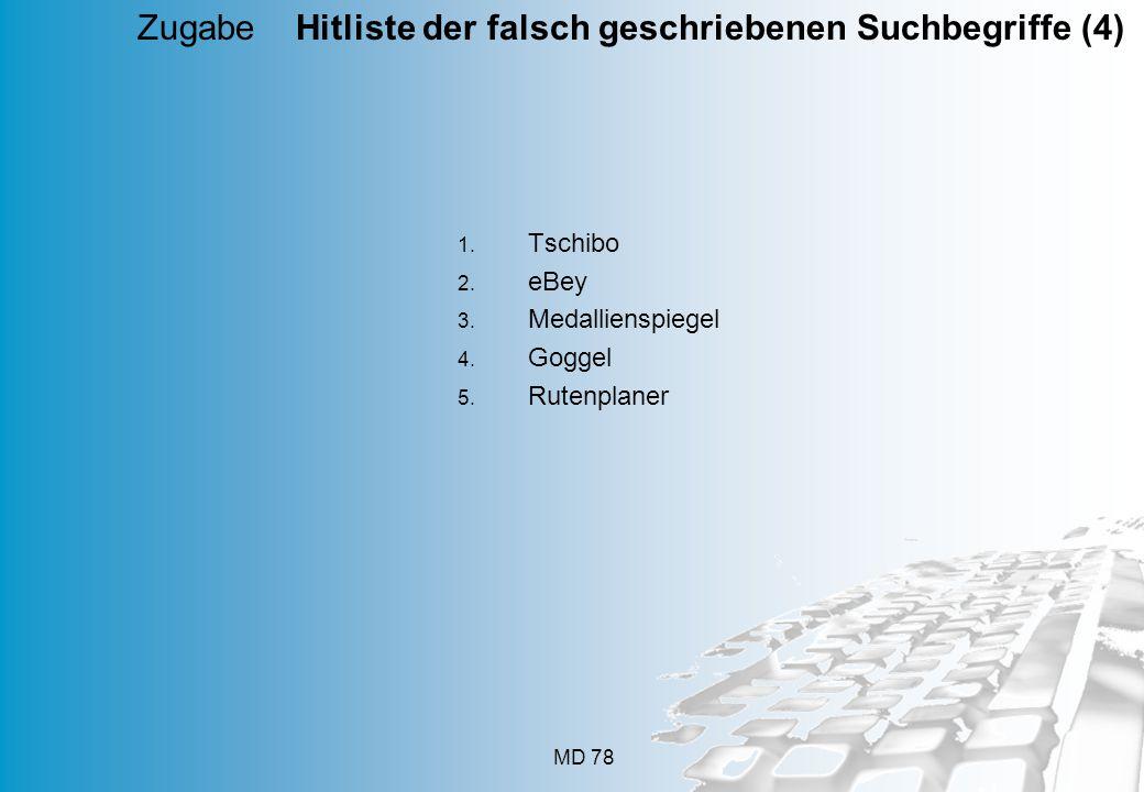 MD 78  Tschibo  eBey  Medallienspiegel  Goggel  Rutenplaner Zugabe Hitliste der falsch geschriebenen Suchbegriffe (4)