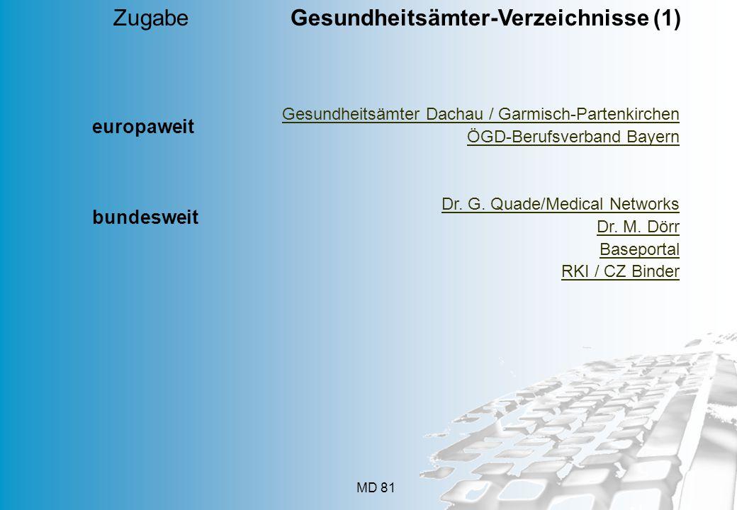 MD 81 Gesundheitsämter Dachau / Garmisch-Partenkirchen ÖGD-Berufsverband Bayern Dr. G. Quade/Medical Networks Dr. M. Dörr Baseportal RKI / CZ Binder Z