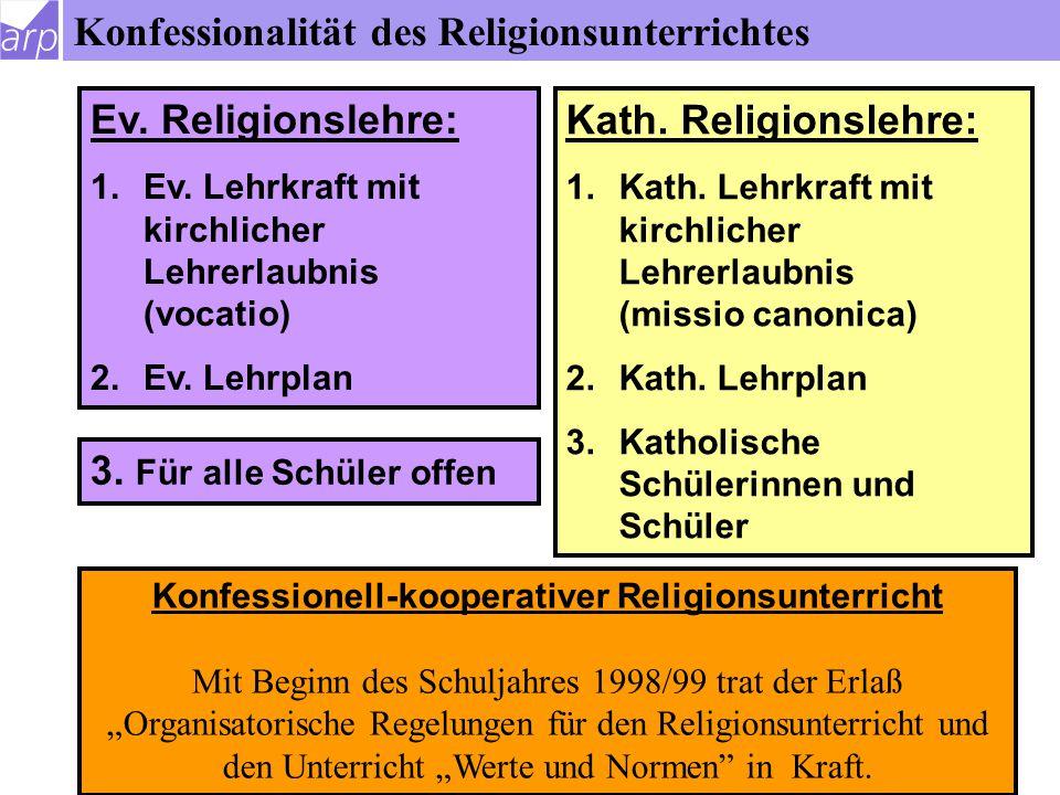 Zusammenarbeit von Staat und Kirche beim RU: Aufgaben des Staates: Dass der RU ordentliches Unterrichtsfach ist Dass es qualifizierte Fachlehrer/innen