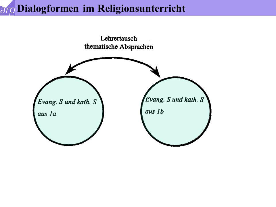 """Religionsunterricht ist """"Be-Heimatung und""""Reise"""