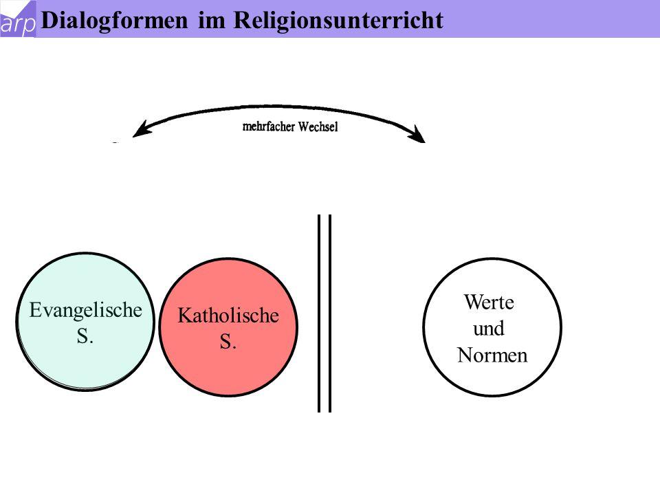 Dialogformen im Religionsunterricht