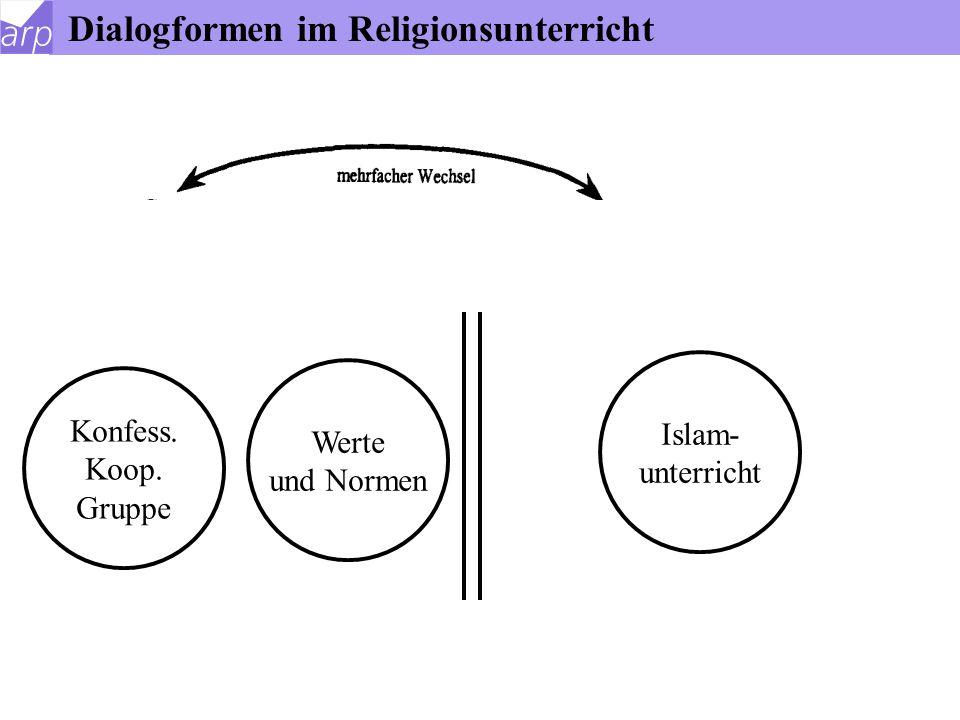 Konfess. Koop. Gruppe Islam- unterricht Werte und Normen