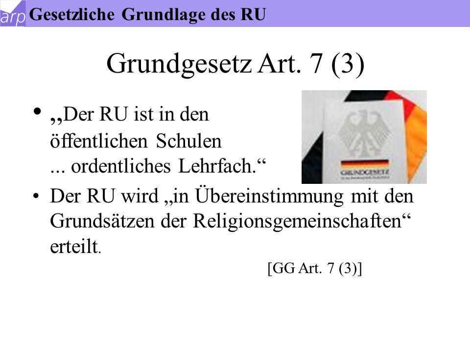 Religionsunterricht in Niedersachsen Der konfessionelle Religionsunterricht ist im deutschen Normalfall, denn er wird vom Grundgesetz abgeleitet! Thes