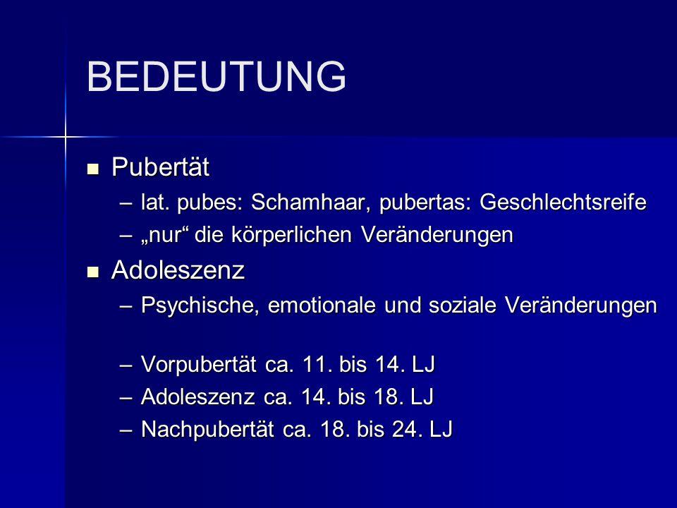 BEDEUTUNG Pubertät Pubertät –lat.