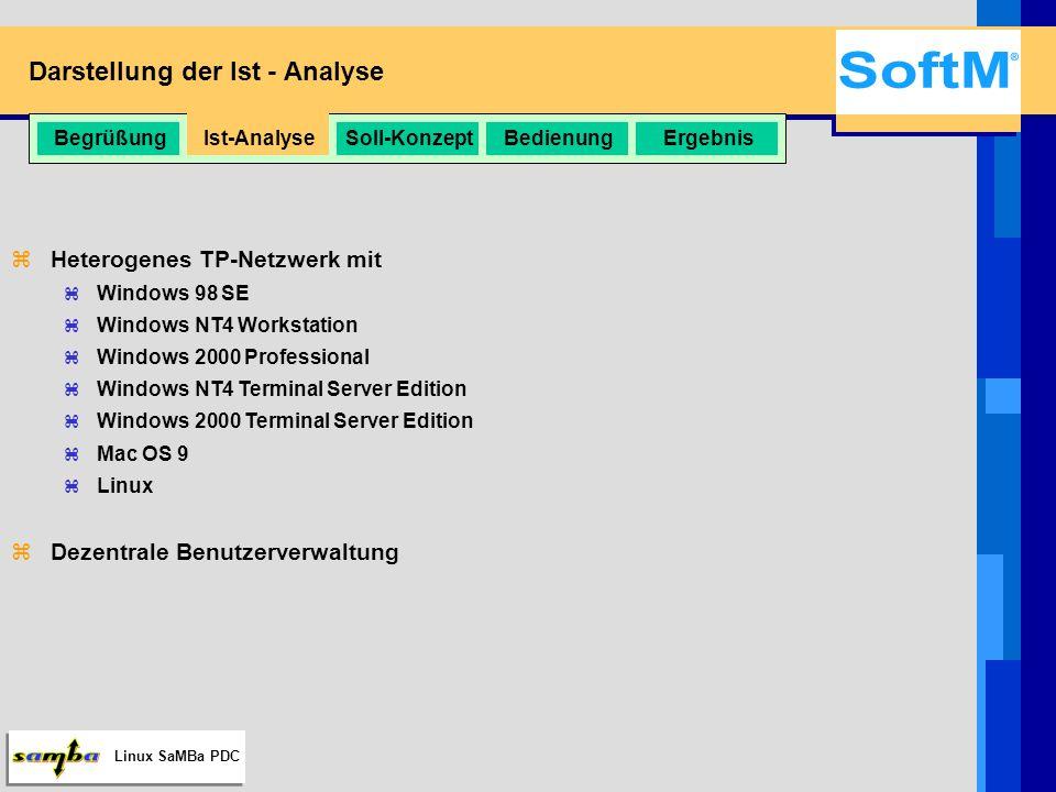 Linux SaMBa PDC Vorstellung des Soll - Konzeptes zZentrale Benutzerverwaltung zIntegration der Windows Systeme in eine Domäne zBenutzer sollen an jedem Windows System mit ihrer Umgebung arbeiten können BegrüßungIst-AnalyseSoll-KonzeptBedienungErgebnis