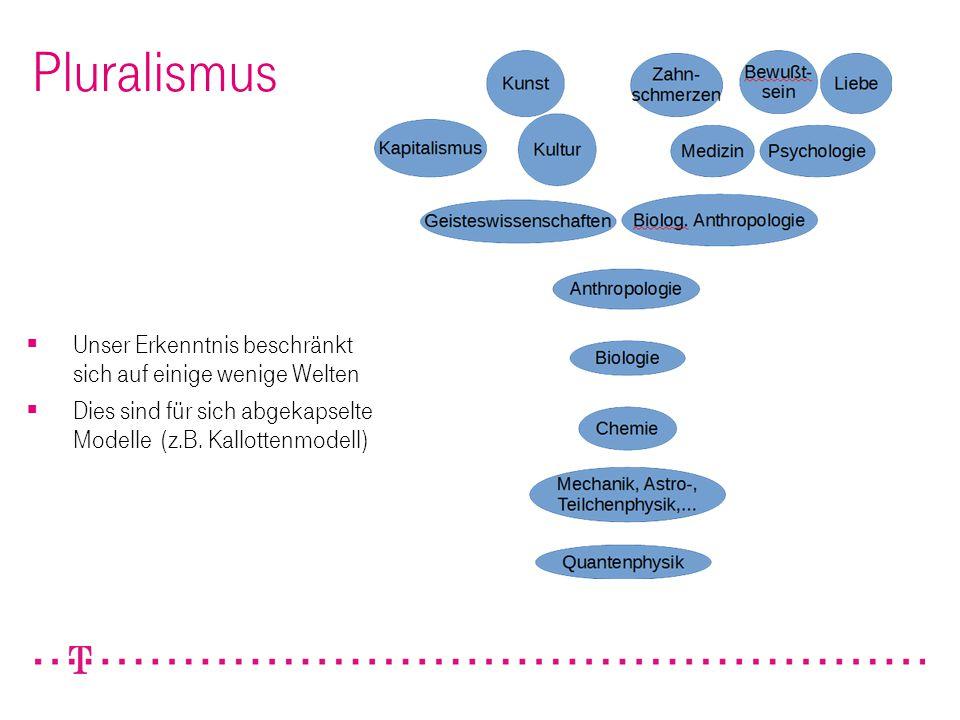 426.04.2015Achim Reinert / Entscheidungsvorlage - Aufbau cIAM DevNet Pluralismus  Unser Erkenntnis beschränkt sich auf einige wenige Welten  Dies si