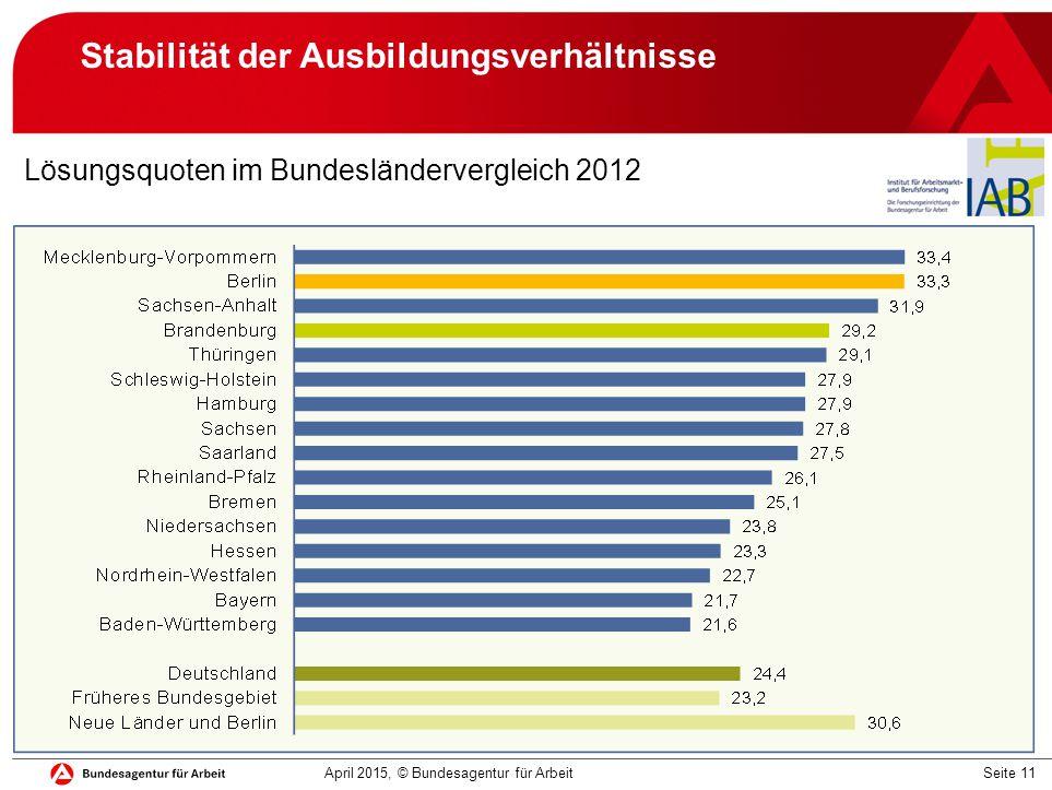 Seite 11 Stabilität der Ausbildungsverhältnisse April 2015, © Bundesagentur für Arbeit Lösungsquoten im Bundesländervergleich 2012