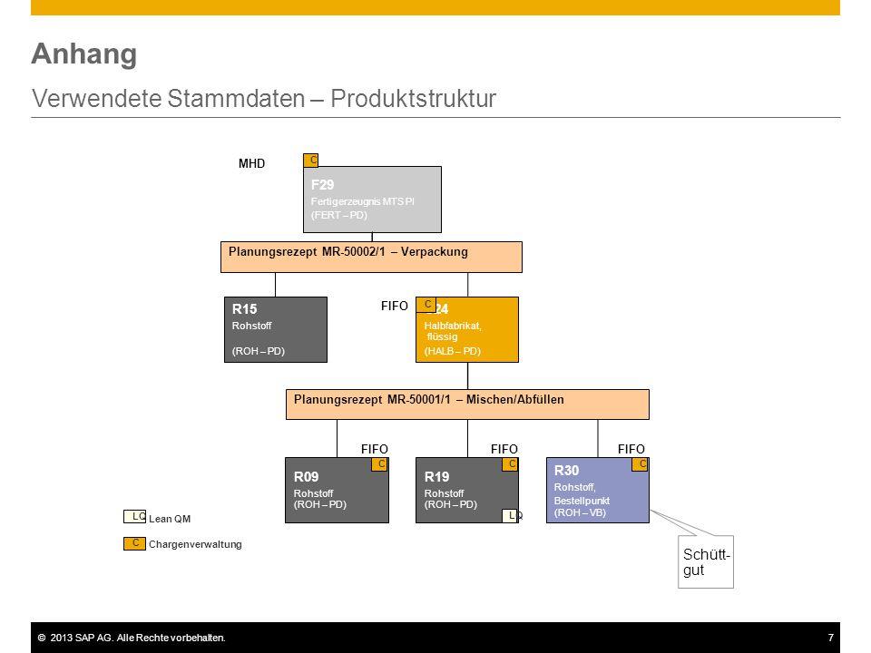 ©2013 SAP AG. Alle Rechte vorbehalten.7 Anhang Verwendete Stammdaten – Produktstruktur F29 Fertigerzeugnis MTS PI (FERT – PD) C Chargenverwaltung C Sc