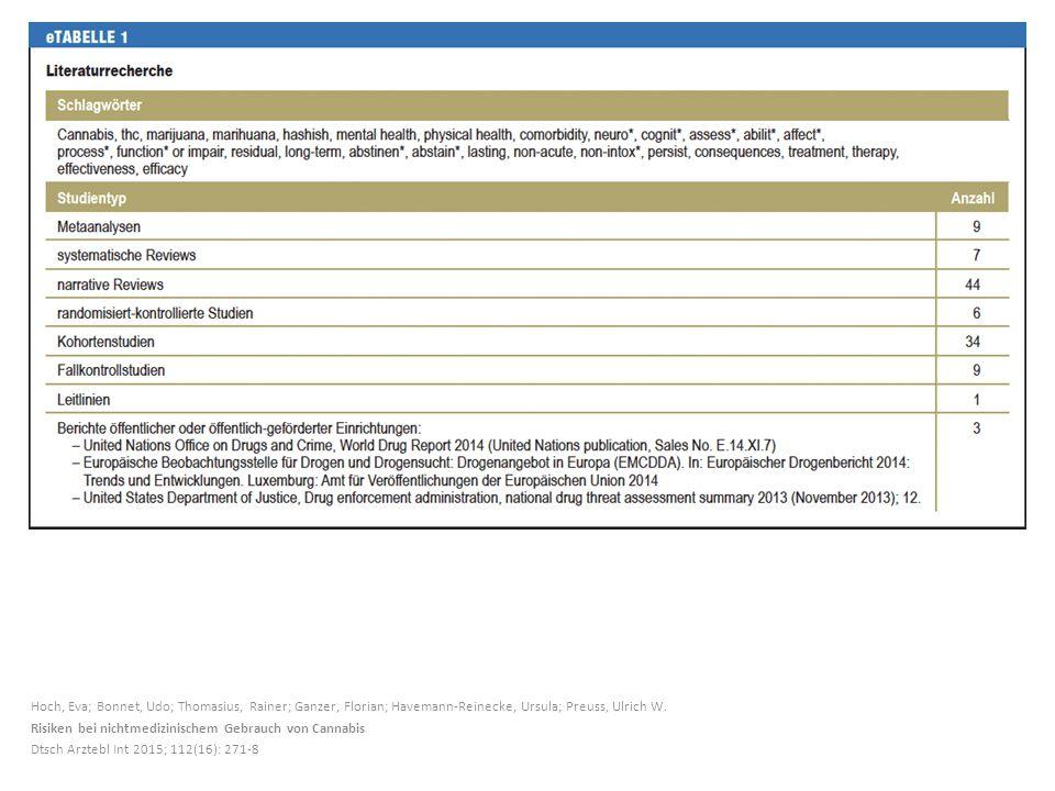Hoch, Eva; Bonnet, Udo; Thomasius, Rainer; Ganzer, Florian; Havemann-Reinecke, Ursula; Preuss, Ulrich W. Risiken bei nichtmedizinischem Gebrauch von C