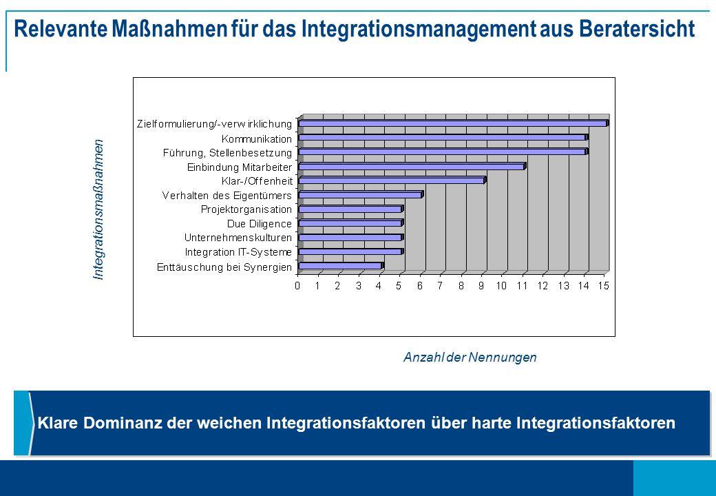 Relevante Maßnahmen für das Integrationsmanagement aus Beratersicht Anzahl der Nennungen Integrationsmaßnahmen Klare Dominanz der weichen Integrationsfaktoren über harte Integrationsfaktoren