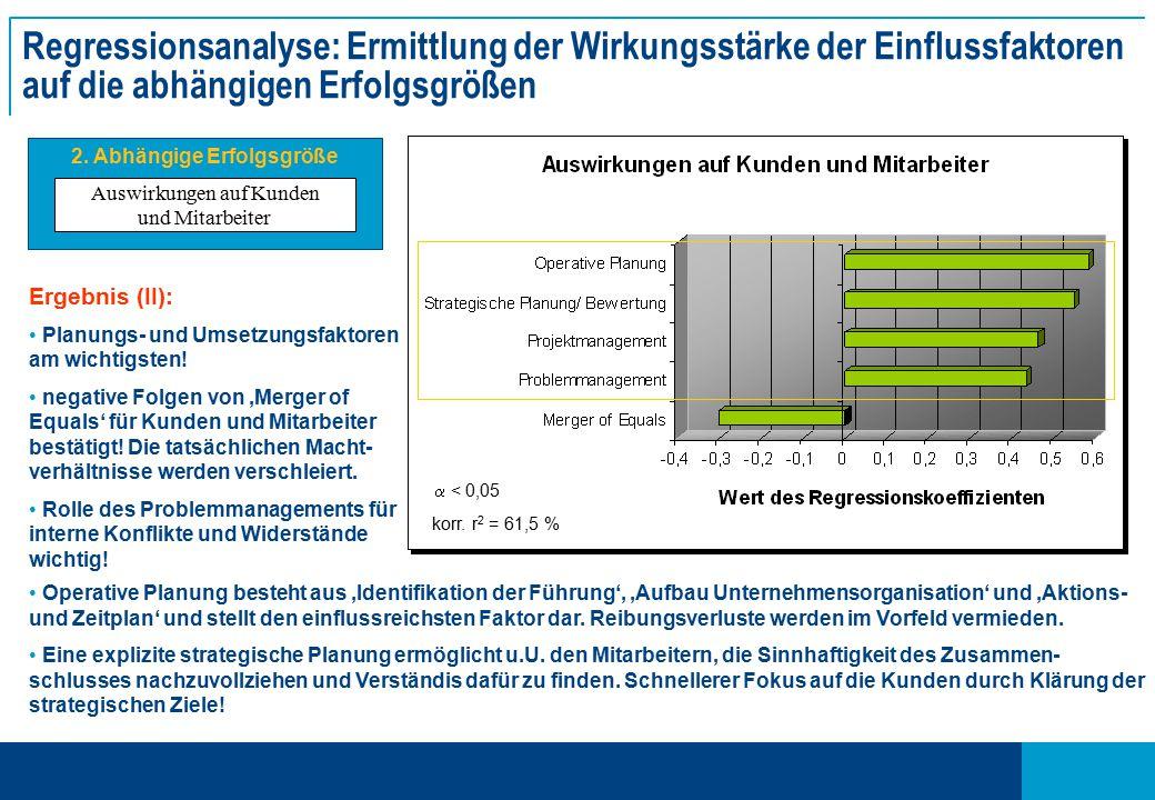 2. Abhängige Erfolgsgröße Auswirkungen auf Kunden und Mitarbeiter Regressionsanalyse: Ermittlung der Wirkungsstärke der Einflussfaktoren auf die abhän