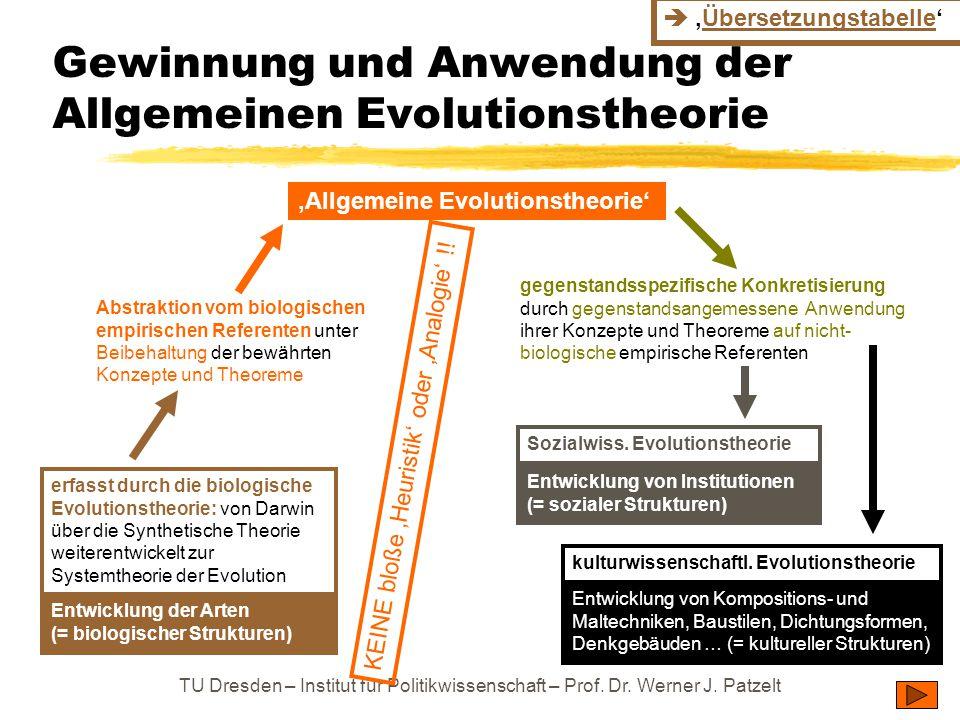 TU Dresden – Institut für Politikwissenschaft – Prof. Dr. Werner J. Patzelt Gewinnung und Anwendung der Allgemeinen Evolutionstheorie Entwicklung der