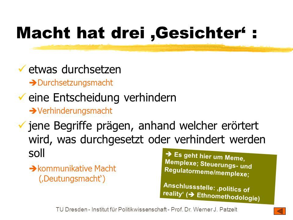 TU Dresden - Institut für Politikwissenschaft - Prof. Dr. Werner J. Patzelt Macht hat drei 'Gesichter' : etwas durchsetzen  Durchsetzungsmacht eine E