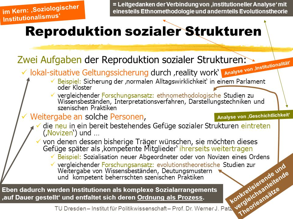 TU Dresden – Institut für Politikwissenschaft – Prof. Dr. Werner J. Patzelt Reproduktion sozialer Strukturen Zwei Aufgaben der Reproduktion sozialer S