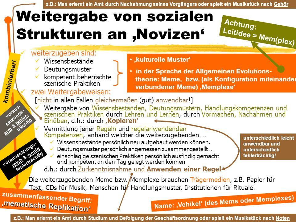 TU Dresden – Institut für Politikwissenschaft – Prof. Dr. Werner J. Patzelt unterschiedlich leicht anwendbar und unterschiedlich fehlerträchtig! Weite