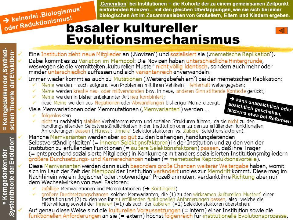 TU Dresden – Institut für Politikwissenschaft – Prof. Dr. Werner J. Patzelt basaler kultureller Evolutionsmechanismus Eine Institution zieht neue Mitg