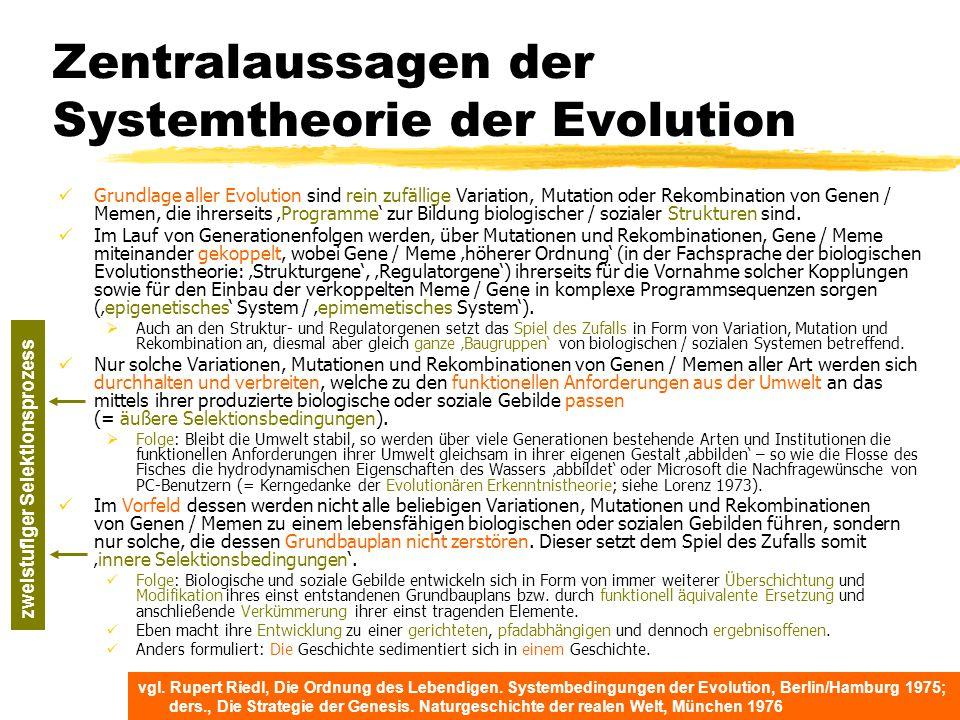TU Dresden – Institut für Politikwissenschaft – Prof. Dr. Werner J. Patzelt Zentralaussagen der Systemtheorie der Evolution Grundlage aller Evolution