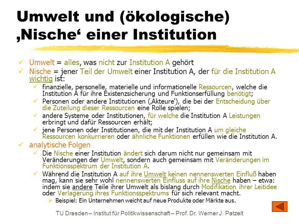 TU Dresden – Institut für Politikwissenschaft – Prof. Dr. Werner J. Patzelt Umwelt und (ökologische) 'Nische' einer Institution Umwelt = alles, was ni