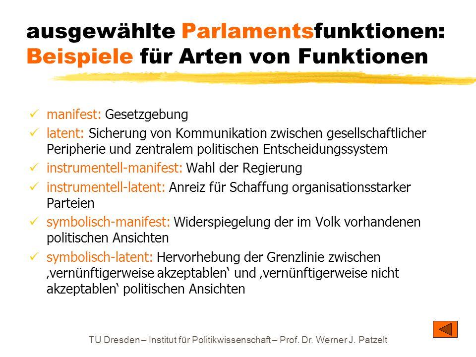 TU Dresden – Institut für Politikwissenschaft – Prof. Dr. Werner J. Patzelt ausgewählte Parlamentsfunktionen: Beispiele für Arten von Funktionen manif