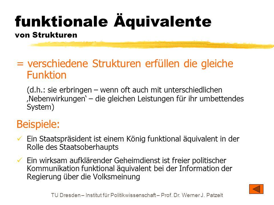 TU Dresden – Institut für Politikwissenschaft – Prof. Dr. Werner J. Patzelt funktionale Äquivalente von Strukturen = verschiedene Strukturen erfüllen
