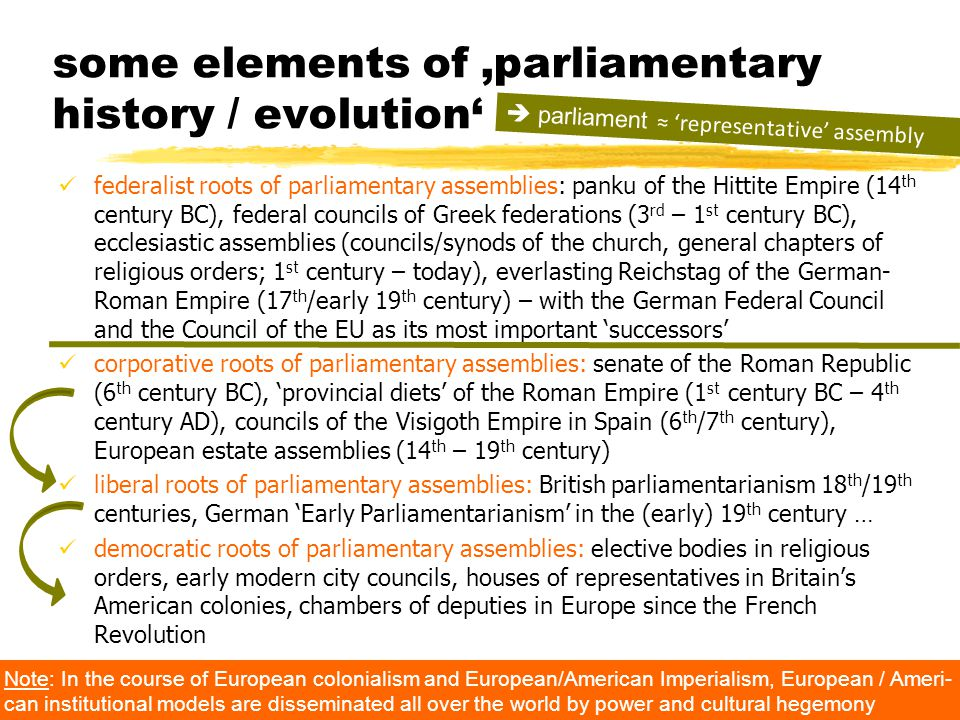 some elements of 'parliamentary history / evolution' federalist roots of parliamentary assemblies: panku of the Hittite Empire (14 th century BC), fed